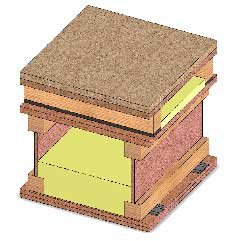 Non-leveling floor systems